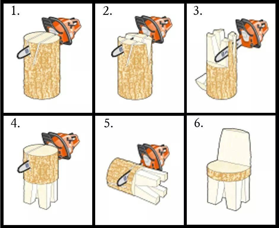 Make A Log Chair Top Notch Arbor Care